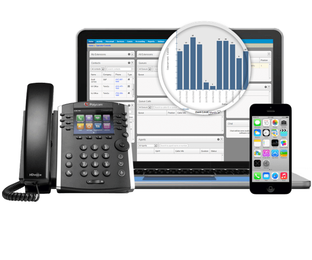 VoIP phone service | Try it now | Focal Point Computer Consultants